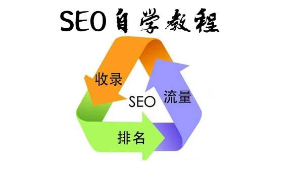 seo自学教程分享